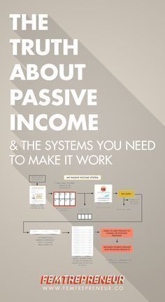 The Truth About Passive Income: What it is, what it isn't, how to make it, and the systems you need to make it work — FEMTREPRENEUR Passive Income Sources, Creating Passive Income, What Is Passive Income, Passive Income Streams, Creating Wealth, Make Money Blogging, How To Make Money, Make Money Online, Earning Money