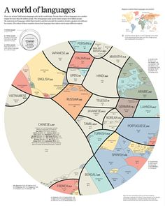 Alberto Lucas López's visualisation showing the world's most popular languages and the countries in which they are spoken. Illustration: South China Morning Post