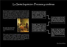 Funcionamiento de la Inquisición