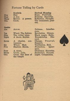 Cartomancy Playing Cards | ... of cards forms of cartomancy appeared soon after playing cards were