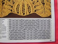 """""""Knitting, model and schema Knitting Stiches, Knitting Charts, Lace Knitting, Stitch Patterns, Knitting Patterns, Crochet Patterns, Love Crochet, Knit Crochet, Knitted Shawls"""