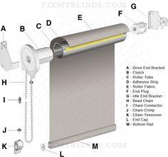 Roller Shade Parts Diagram