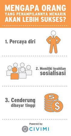 Mengapa Orang yang Penampilannya Menarik akan Lebih Sukses? (Infographic)