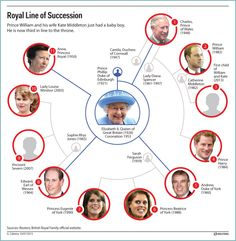 Why are British people so proud of the royal family ?