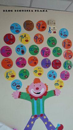 Resultado de imagen para abecedario para ambientar aula