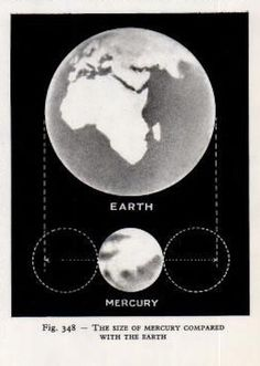 Fig. 348. The size of Mercury compared with the Earth.Larousse Encyclopaedia of Astronomy. 1962.