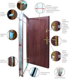 DRZWI METALOWE Garage Gate, Types Of Doors, Steel Doors, Roller Blinds, Windows, Mirror, Metal, Gates, Home Decor