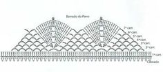 Resultado de imagem para graficos de bicos de croche para pano de prato