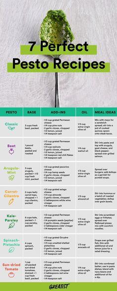 Différentes sauces pesto à réaliser