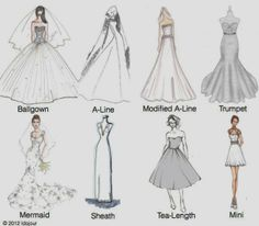 Wedding High: The Bride's Ensemble - Getting the dress right for your body