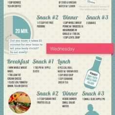 An infographic illustrating a nutritious weekly menu to achieve weight loss. Each day's menu totals to approximately 1500 Kcal and the goal would be t