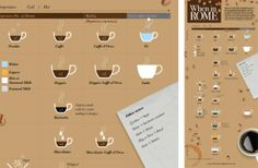 35 Amazing #Coffee #Infographics Your Audience Will Love | http://www.webdesign.org/miscellaneous/web-design-inspiration/35-amazing-coffee-infographic-your-audience-will-love.21626.html