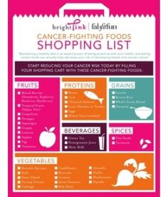 Breast Cancer Awareness Shopping List