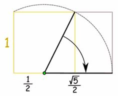 Is the Golden Ratio proof of intelligent design.... You know what any scientist would say... prove it.