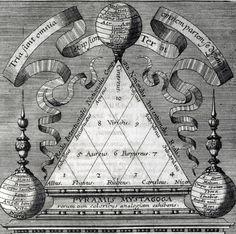 The Occult Gallery Mystic Symbols, Occult Symbols, Occult Art, Paranormal, Religious Art, Black Magic, Sacred Geometry, Illustrations, Magick