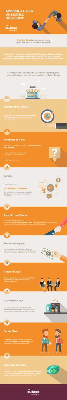 Canvas,modelo de negocio,nuevo negocio, como hacer negocio, estrategia de negocio, modelo cavas, empresa, emprender, idea de negocio, tips de negocio, ilustracion, infografico, iconos, amarillo
