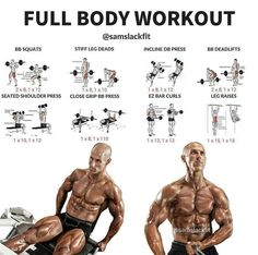 An exercise workout program is not going to be successful for anyone unless they can stay motivated and focused on their goal Fitness Workouts, Weight Training Workouts, Gym Workout Tips, Fitness Motivation, Full Body Workouts, Body Exercises, Shoulder Workout, Fat Burning Workout, Muscle Fitness
