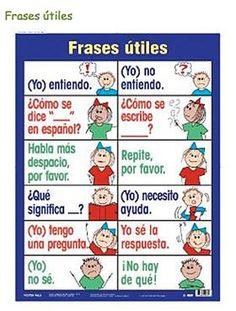 Aprender frases útiles para sobrevivir en clase