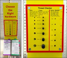 Shelf-Edge Sizing For Simple Fasteners