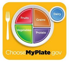 If you go to choosemyplate.gov they have a lot of great printables and resources.
