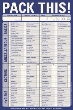 Pack this! travel list - so useful!