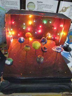 Cómo hacer una bonita maqueta del sistema solar con los más pequeños