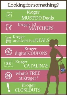 Kroger Krazy - Use Extreme Couponing to save money on groceries! All Kroger Deals all Day!
