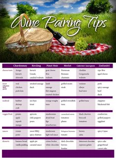 Wine Pairing Tips, going into the picnic basket so when I'm shopping I don't have to think