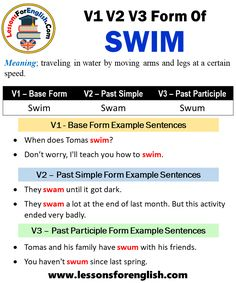 English Verbs, English Grammar, Form Example, Present Perfect, Irregular Verbs, Past Tense, Prepositions, Swim Swim, How To Know