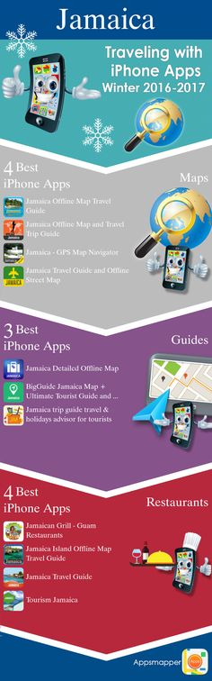 Jamaica iPhone apps: Travel Guides, Maps, Transportation, Biking, Museums, Parking, Sport and apps for Students.