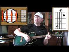 Wonderful World - Sam Cooke - Acoustic Guitar Lesson (easy) (+playlist)