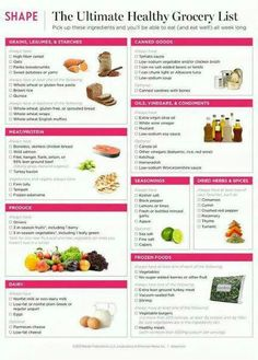 Will probably print this 'healthy' foods list ^_~