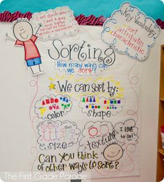 Sorting Anchor Chart by First Grade Parade Preschool Math, Math Classroom, Fun Math, Math Activities, Classroom Ideas, Classroom Posters, Classroom Displays, Math Resources, Kindergarten Smorgasboard