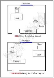 Patricia Lee White Lotus Feng Shui Talks About Office Tips For The Desk Positioning Command Position Yin Yang
