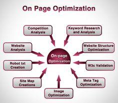 SEO On Page Optimization Servies in Dubai | On-Site Optimization | SEO Services in Dubai, UAE