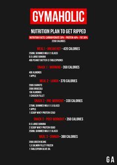 get-ripped-nutrition-plan.jpg 2,480×3,508 pixels