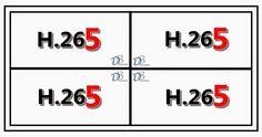 Blog do Diogenes Bandeira: H.265: O novo formato para compressão de imagem.
