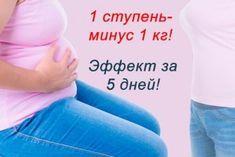 Эта диета очень эффективна! Вам потребуется всего 2 недели, чтобы удивить всех...