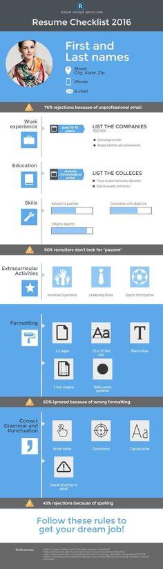 What your résumé font choice says about you Comic sans, Resume - parse resume definition