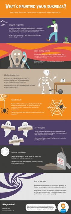 #Inforgraphic - What's #Haunting Your #Business #Communications? #Halloween #Technology