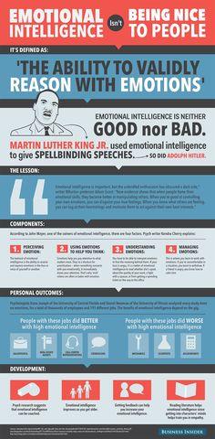 Emotional Intelligence Isn't Being Nice to People #infographic #EmotionalIntelligence