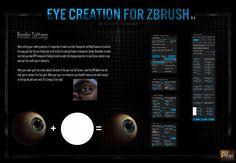 ZBrush-Creating-Realistic-Eyes-Tutorial-Part-4.jpg (2074×1440)