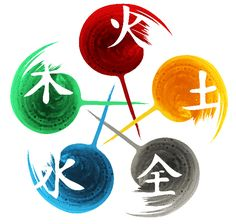 Spleen - The Earth Element / 5 Elements in Chinese Medicine. #tcm #acupuncture www.healingartshealthcenter.com