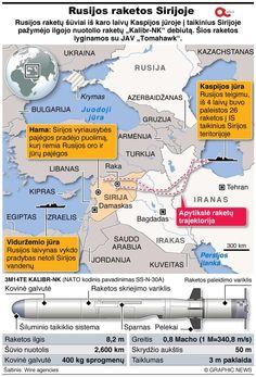 """Rusijos raketos Sirijoje (""""Graphic News""""  nuotr.)"""