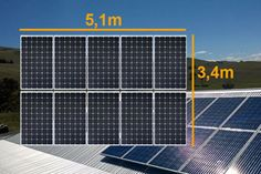 If you have looked into solar energy as an approach for heating your home, panels are generally the first things that come up. The Solar Heating Aspect… Solar Energy Panels, Best Solar Panels, Solar Solutions, Passive Solar, Solar Projects, Solar Energy System, Energy Use, Sustainable Energy, Heating Systems