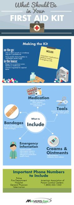 Movers.com - Do you know what should be in your first aid kit? Make sure yours has everything you'll need in case of emergency. #moversdotcom