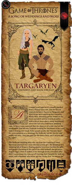 TARGARYEN: Daenerys and Khal Drogo #Wedding! Part 2 of our Game of Thrones: A Song of Weddings and Woes features cards of our favorite couples and the story behind their weddings. How did it go down? Who went? Read on!