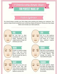 Pretty face! The six main faces shapes and which eyebrows suits it best