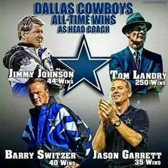 Dallas Cowboys coaches over the years