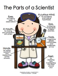 The Parts of a Scientist ... One of the many posters in the bundled set. The full set includes readers, writers, mathematicians, and more.